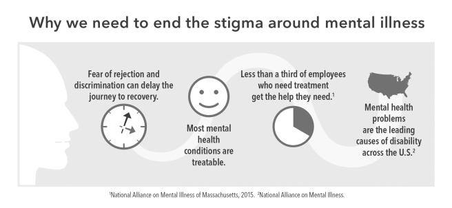 mental-illness stigma .jpg